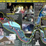 Вот даже неудивительно! О спасении детей из затопленной пещеры в Таиланде снимут фильм